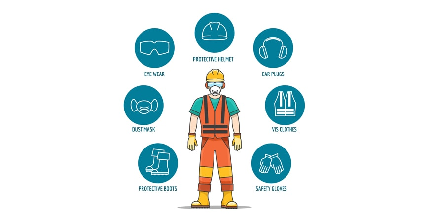 Personal Protective Equipment Ppe Sbl Services